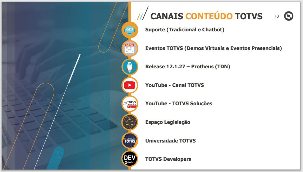 Canais de conteúdo TOTVS