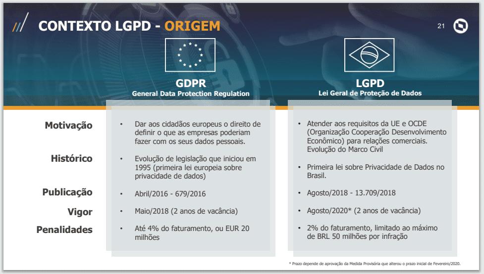 LGPD ORIGEM TOTVS