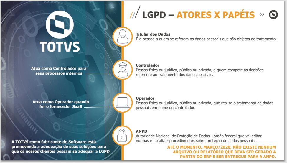 LGPD ATORES X PAPÉIS TOTVS