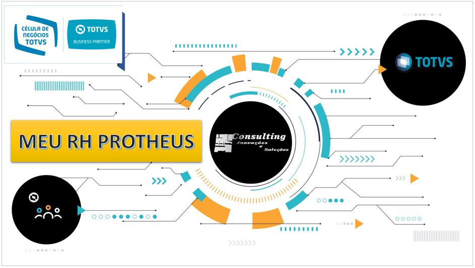 Meu RH protheus HFconsulting - TOTVS PERDIZES